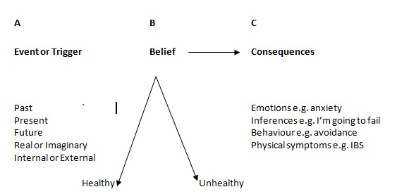 beck cognitive theory of depression pdf